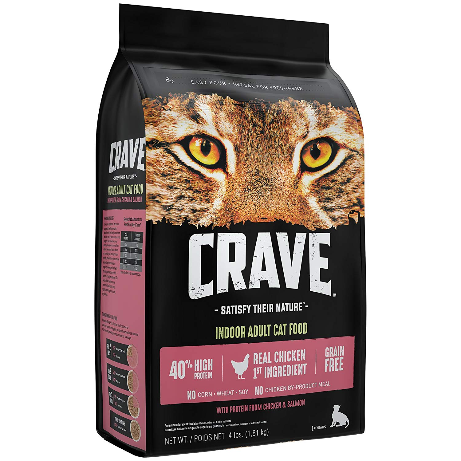 Best Dry Cat Food For Diabetic Cats
